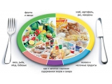 Гостевой Дом у Раи - иконка «питание» в Избербаше